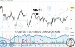 VINCI - 1 Std.