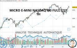 MICRO E-MINI NASDAQ100 FULL1221 - 1H