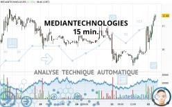 MEDIANTECHNOLOGIES - 15 min.