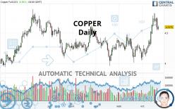 COPPER - Dagelijks