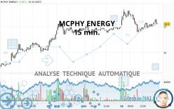 MCPHY ENERGY - 15 min.