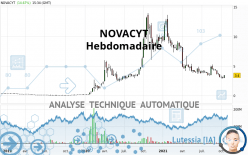 NOVACYT - Hebdomadaire