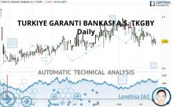 TURKIYE GARANTI BANKASI A.S. TKGBY - Daily