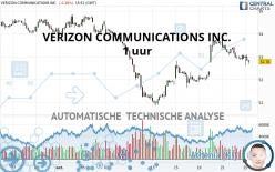 VERIZON COMMUNICATIONS INC. - 1 uur