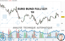 EURO BUND FULL1221 - 1 Std.
