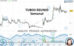TUBOS REUNID - Wekelijks