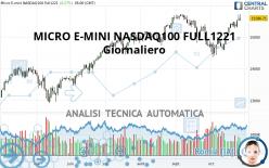 MICRO E-MINI NASDAQ100 FULL1221 - Täglich
