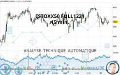 ESTOXX50 FULL1221 - 15 min.