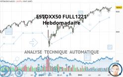 ESTOXX50 FULL1221 - Wekelijks