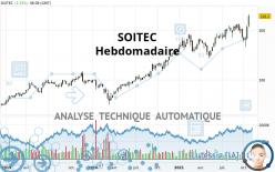 SOITEC - Wekelijks
