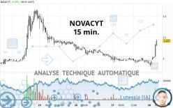 NOVACYT - 15 min.