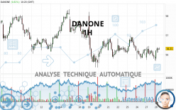 DANONE - 1 Std.