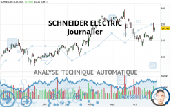 SCHNEIDER ELECTRIC - Täglich