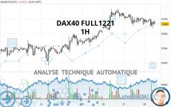 DAX40 FULL1221 - 1 Std.