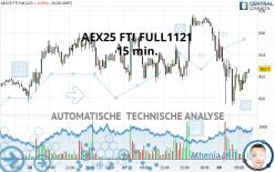 AEX25 FTI FULL1121 - 15 min.
