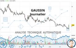 GAUSSIN - Täglich