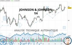 JOHNSON & JOHNSON - 1H