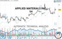 APPLIED MATERIALS INC. - 1H