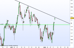 CREDIT AGRICOLE - 4H