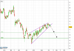 TJX COMPANIES INC. THE - Daily