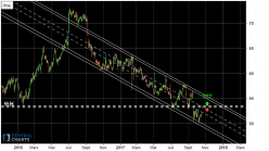 GENERAL MILLS INC. - Daily