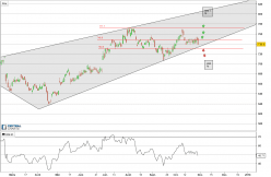 HSBC HOLDINGS ORD 0.50 (UK REG) - Daily