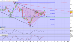 CAD/JPY - 4H