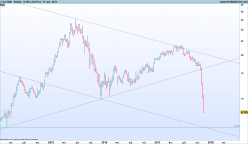ALTICE - Weekly