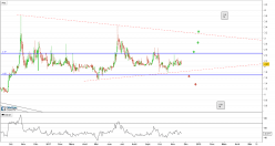 ALLIED HEALTHCARE PRODUCTS - Daily