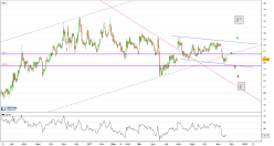 ALLIANCE HOLDINGS GP L.P. - Daily