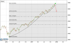 NASDAQ COMPOSITE INDEX - 4 小时