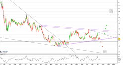 AXSOME THERAPEUTICS INC. - Daily