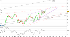 BB&T CORP. - Daily