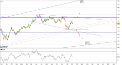 COMPASS GRP. ORD 11 1/20P - Daily