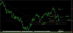 TRY/JPY - 4H