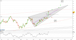 AMERICAN AIRLINES GROUP INC. - 4H