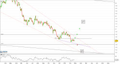 AUD/CZK - Daily