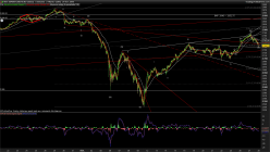 S&P500 Index - 5 min.