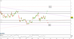 ADVANCED MICRO DEVICES INC. - 4H
