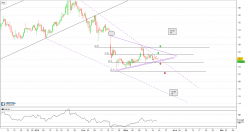 ADAMAS PHARMACEUTICALS INC. - 4H