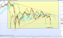 DOW JONES INDUSTRIAL AVERAGE - 4H