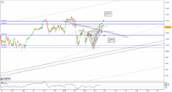 CAC 40 NR - Daily
