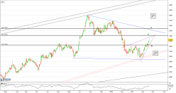 BELLWAY ORD 12.5P - Daily
