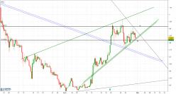 Ripple - XRP/USD - 8H