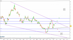SRT MARINE SYSTEMS ORD 0.1P - Daily