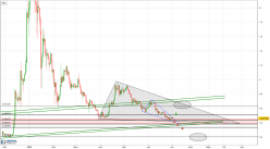 XRP - XRP/USD - Daily