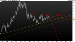 GOLD - USD - Monthly