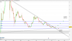 Ripple - XRP/AUD - Daily