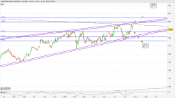 CANADIAN PACIFIC RAILWAY - Daily