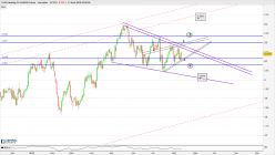 HEATING OIL - Daily